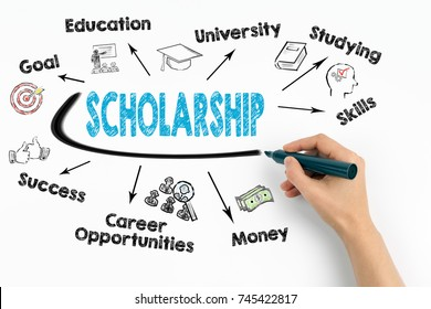 scholarship Concept. Chart with keywords and icons on white background