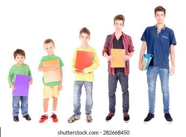 school levels progression