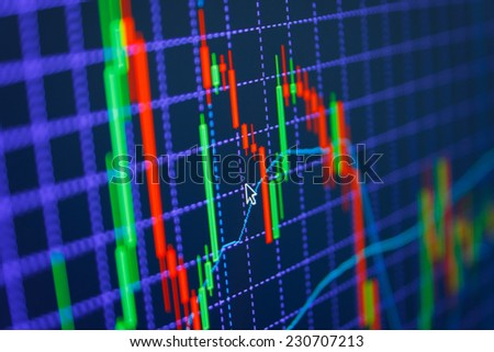 Live Market Quotes | Screen Live Display Stock Market Quotes Stock Photo Edit Now