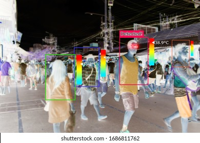 Screen showing video from thermal AI camera, detecting elevated body temperature of people walking in the airport or train station.Coronavirus spread control