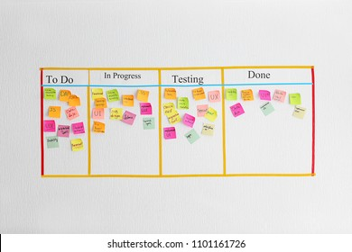 Scrum task board with stickers on wall in office