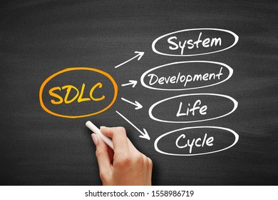 SDLC - System Development Life Cycle acronym, business concept on blackboard