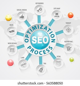 Search Engine Optimization (SEO) Concept with Buttons and Icons. Template