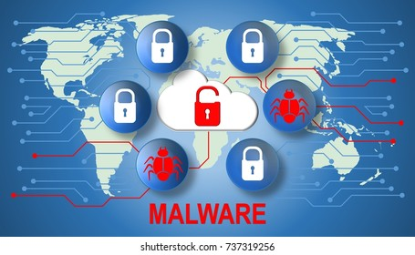 Security concept: Open lock on world wide network. Illustration of malware. 'Malware' is an umbrella term used to refer to a variety of forms of hostile or intrusive software.