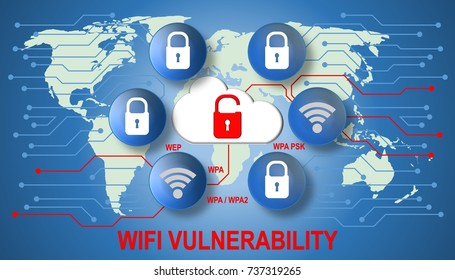 Security concept: Open lock on world wide network. Illustration of wifi vulnerability and cybersecurity compromised WEP, WPA, WPA 2 encryption.