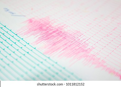 Seismological device for measuring earthquakes. Seismological activity live on the sheet of measuring paper. Earthquake wave on a graph paper. Red and purple lines from seismograph's needles.