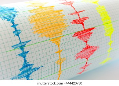 Seismological device for measuring earthquakes. Seismological activity live on the sheet of measuring paper. Earthquake wave on graph paper.