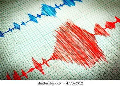 Seismological device for measuring earthquakes. Seismological activity lines on the sheet of measuring paper. Earthquake wave on graph paper. Vignette image.