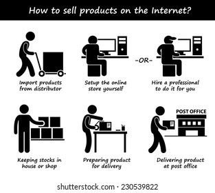 Selling Product Online Internet Process Step by Step Stick Figure Pictogram Icons