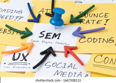 SEM Search Engine Marketing, banner or ads in search result page to drive traffic to website concept, paper note written the word SEM pin with thumbtack or pushpin on pin board with other keywords.