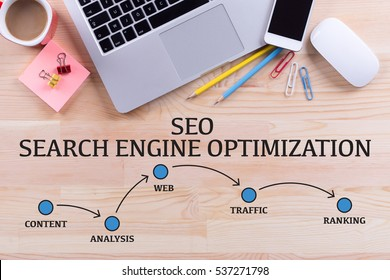 SEO SEARCH ENGINE OPTIMIZATION MILESTONES CONCEPT