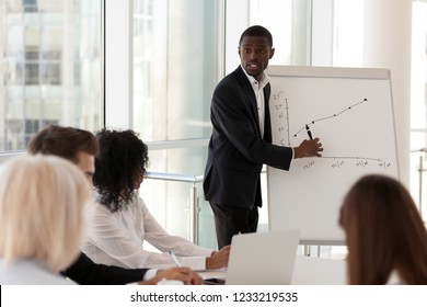 Serious african american mentor giving presentation explains sales growth graph training diverse team interns at group meeting, black business coach speaking explain new corporate plan on flipchart