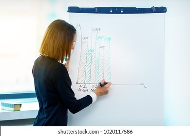 Serious girl standing with a marker near a whiteboard and drawing. Business, startup, planning, manager woman start writing on a flipchart