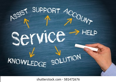 Service Business Concept - female hand with chalk writing text on blue background