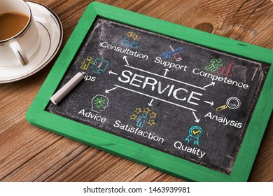 service concept chart with keywords and icons drawn on blackboard