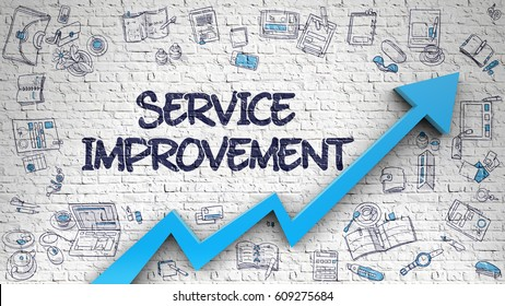 Service Improvement Drawn on White Wall. 3d.