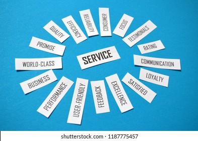 SERVICE paper word cloud