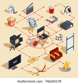 set of isometric illustrations making movies and watching a movie in the cinema. Design elements