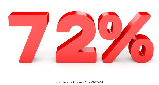 Seventy two percent off. Discount 72 %. 3D illustration on white background.