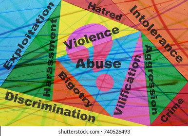 Several words about violence in the world written on colorful background