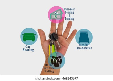 Sharing economy and collaborative consumption concept. Key ring and memory stick hook on hand with sharing economy components icons and messages on white Background.