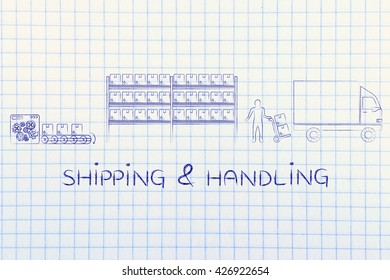 shipping & handling: product passing from factory production line to company's warehouse to shipping truck