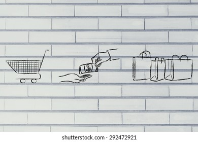 shopping & buying products:shopping cart, hands exchanging money and bags