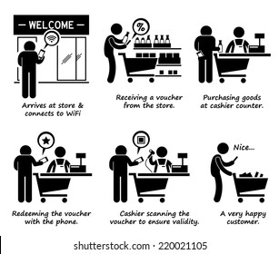 Shopping at Store and Redeeming Online Voucher Process Step by Step Stick Figure Pictogram Icons