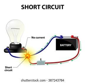 short circuit images stock photos vectors shutterstock rh shutterstock com short circuit wiring harness short circuit in car wiring