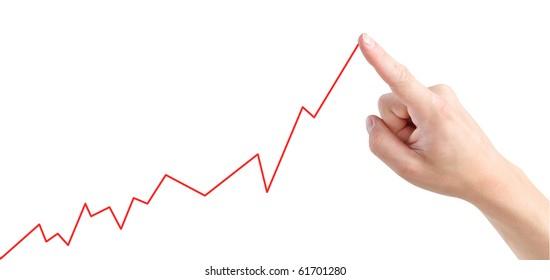 Showing increasing graph