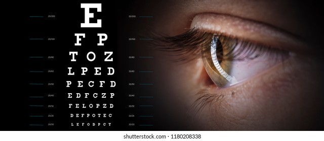 sideview of the eye  macro and test chart