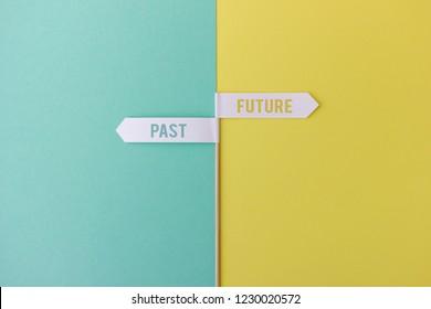 Sign Past vs Future