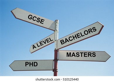 Sign Post to a better education