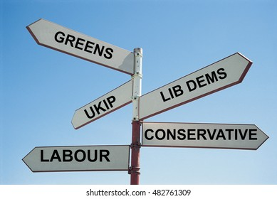 Sign post with UK Political parties