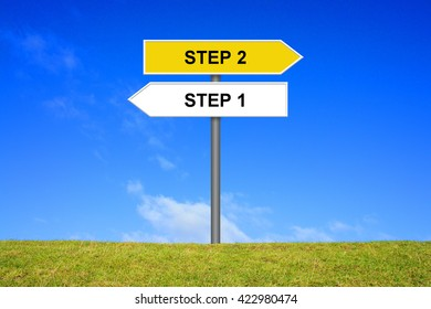 Signpost is showing Step 1 and Step 2