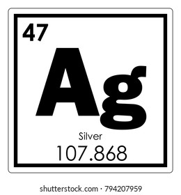 Silver chemical element periodic table science symbol