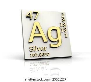 Silver periodic table images stock photos vectors shutterstock silver form periodic table of elements urtaz Choice Image