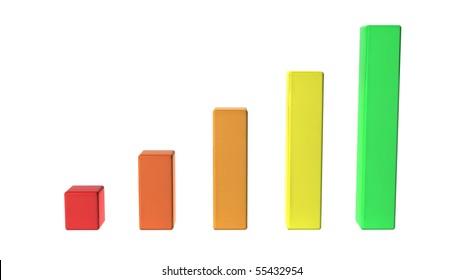 A simple bar graph showing a steady rise.