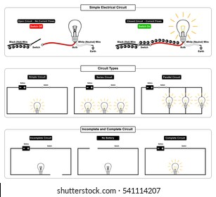 Vector Simple Electrical Circuit Types Complete Stock Vector ...