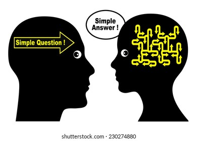 Simple Question Simple Answer. Men and women seem to have different question and answer pattern causing communication problems