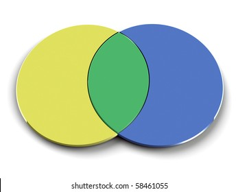 Simple Venn Diagram