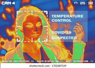 Simulation of body temperature check by thermoscan or infrared thermal camera for against epidemic flu covid19 or corona virus