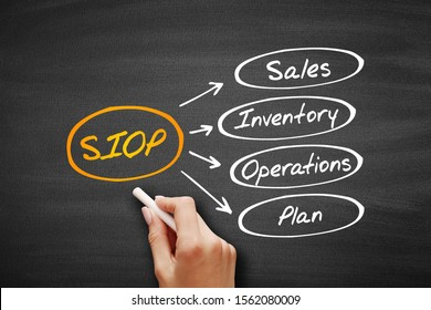 SIOP - Sales Inventory Operations Plan acronym, business concept on blackboard