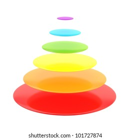 Six layer cone rainbow colored pyramid isolated on white