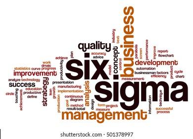 Six sigma word cloud concept