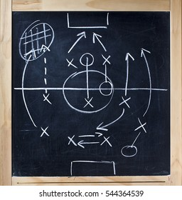 Sketch of action plan or tactic on blackboard or chalkboard
