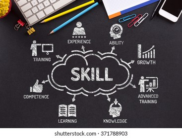 Skill. Chart with keywords and icons on blackboard