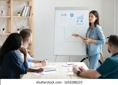 Skilled female marketing specialist explaining research results, prognosing future company sales to interested business people investors at meeting. Focused colleagues attending educational lecture.