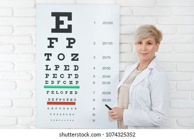 Skilled ophthalmologist staying in front of visual inspection table, hanging on white wall in medical laboratory. Expirienced doctor helping peple to improve their eye health and vision.