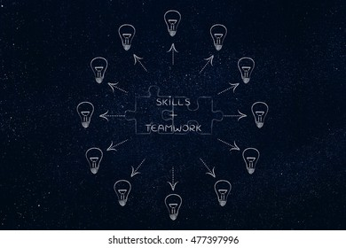 skills plus teamwork: key business concept pairs over matching puzzle pieces and surrounded by ideas (lightbulbs with arrows)